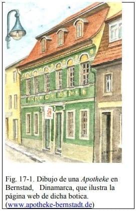 Dibujo de una Apotheke en Bernstad