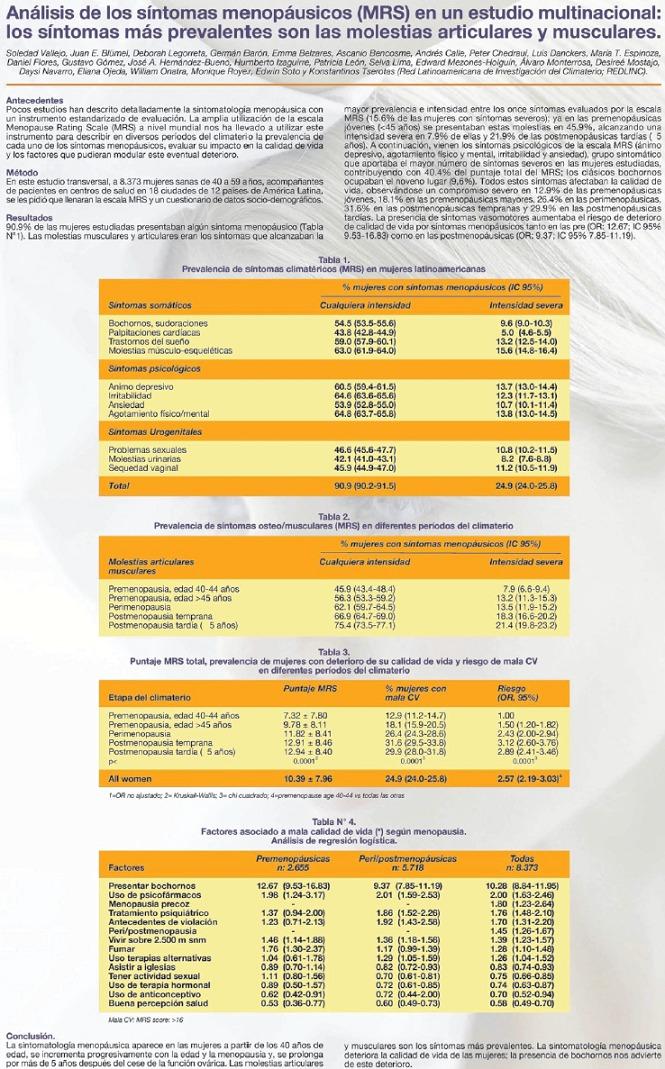 Análisis de los síntomas Menopáusicos