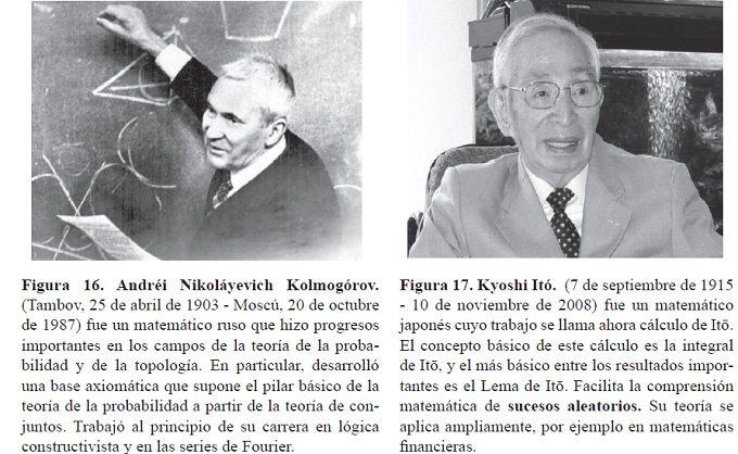 Andréi Nikoláyevich y Kyoshi Itó