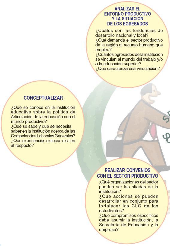 Incorporar las competencias laborales en educacion
