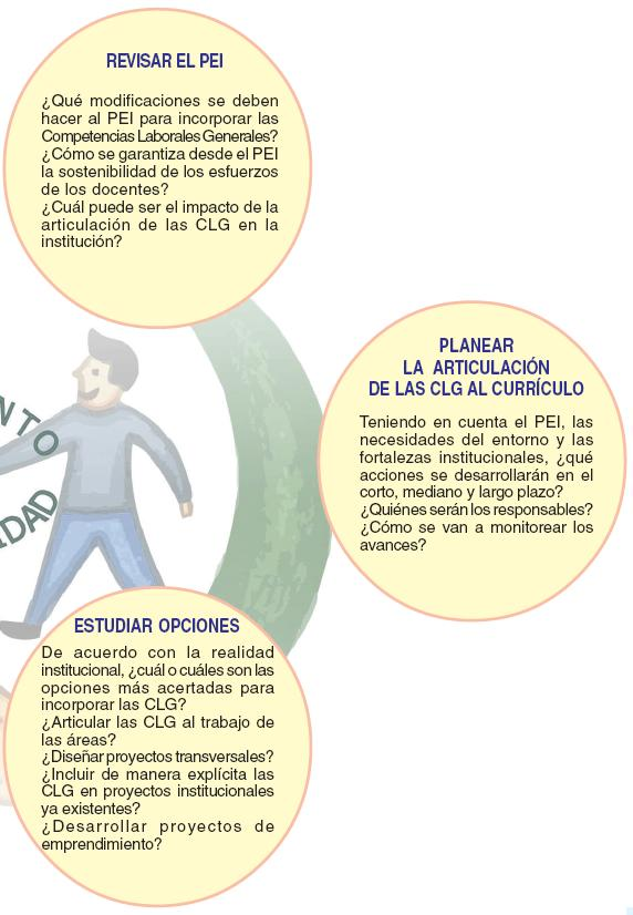 Incorporar las competencias laborales en educacion2
