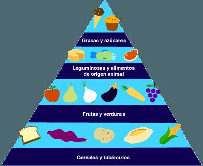 departamentos de colombia