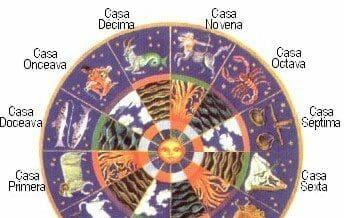 casas carta astral