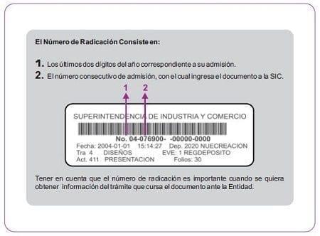Radicación Registro de Diseño Industrial