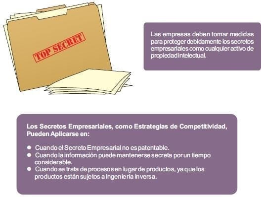secteros-empresariales-como-ventaja-competitiva
