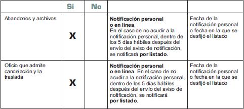 signos distintivos-notificaciones de marca2