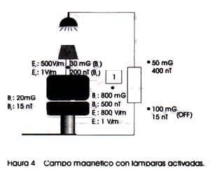 Lampara de fotocurado activada