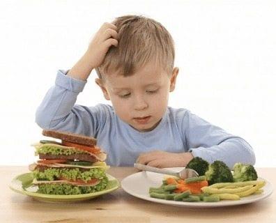 Formas de Controlar la Obesidad Infantil
