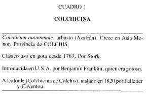 Cuadro 1 colchicina