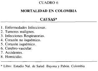 Cuadro 6 Mortalidad en Colombia Causas