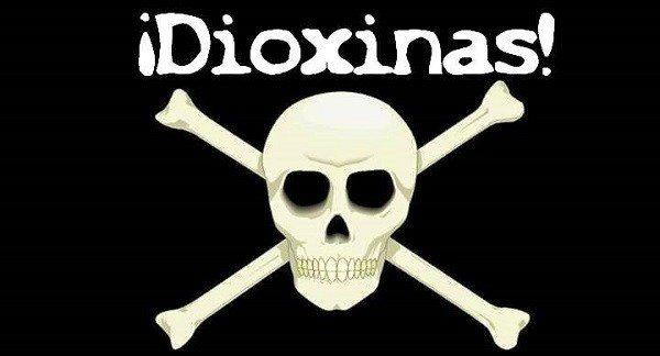 Dioxinas y Cáncer