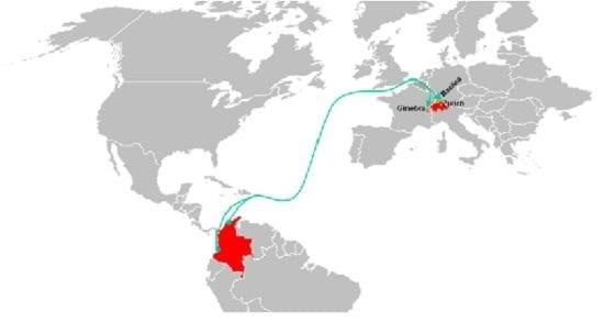 Acuerdo de Libre Comercio suscrito entre Colombia y Suiza