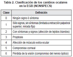 cambios oculares en EGB