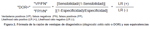 Fórmula de la razón de ventajas de diagnóstico