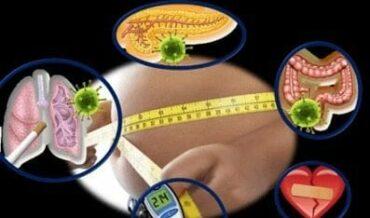 Enfermedades no Transmisibles Relacionadas con la Nutrición