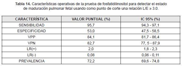 Caracteristicas fosfatidilgliecerol maduración pulmonar fetal