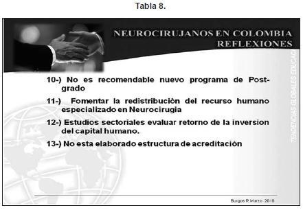 Neurocirujanos en Colombia