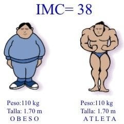 Imc-hugo