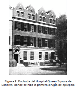 Hospital Queens Quare de Londrés