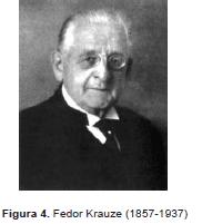 Fedor Krauze(1857-1937)