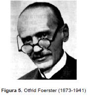 Otfrid Foerster(1873-1941)