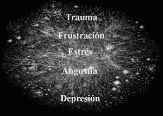 Estímulos generados por el estrés