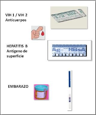 Análisis de laboratorio Profilaxis