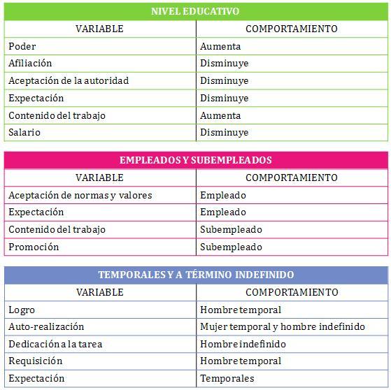 Estudio del tema en colombia nivel educativo