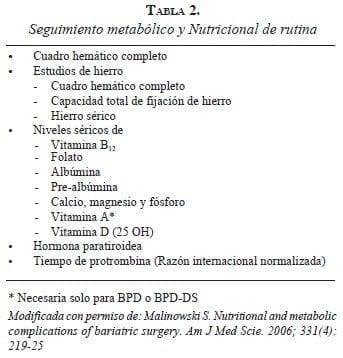 tabla2-seguimiento-metabolico