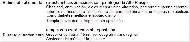 indicaciones para biopsia endometrio