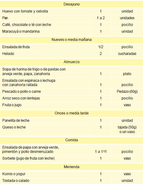 menu para embarazadas colombia