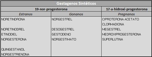 ciclo testosterona trenbolone e stanozolol