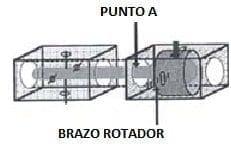 Mordaza en acero inoxidable para cargas de rotación