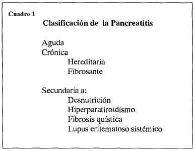 Clasificación de la pancreatitis