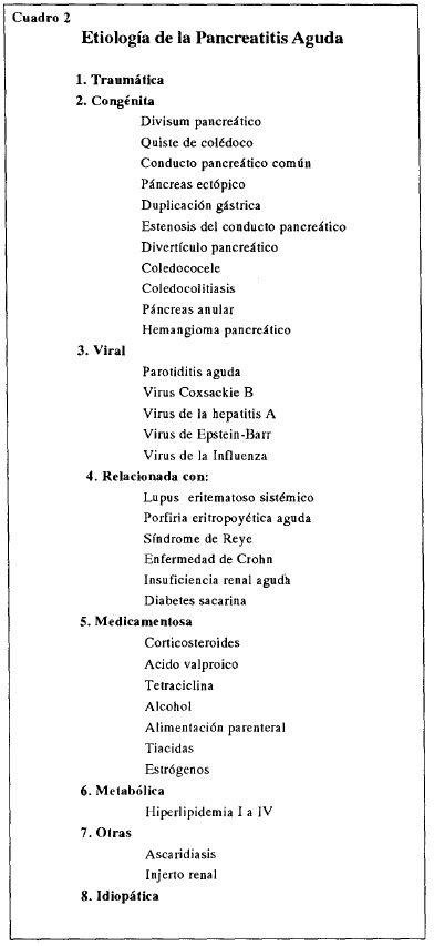 Etiología de la pancreatitis