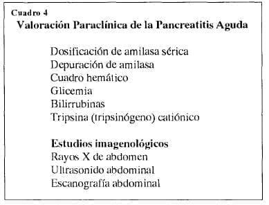 Valoracion paraclinica de la pancreatitis
