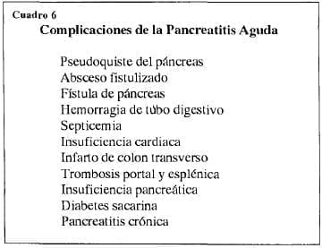 Complicaciones pancreatitis