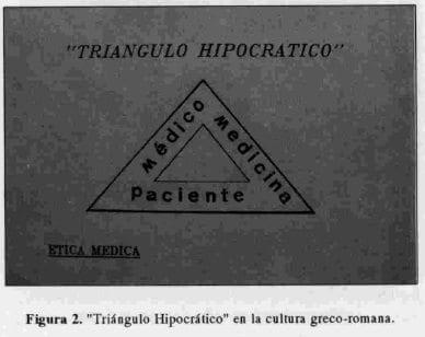 Triangulo Hipocrático