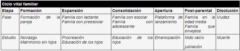 6ace3367bd28 CICLO VITAL INDIVIDUAL Y FAMILIAR, MEDICINA FAMILIAR, LIBRERÍA DIGITAL
