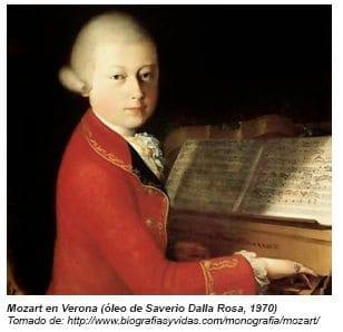 Mozart en Verona oleo de Saverio