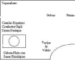 Mesa de Reserva (Craneotomía) cuadro1a