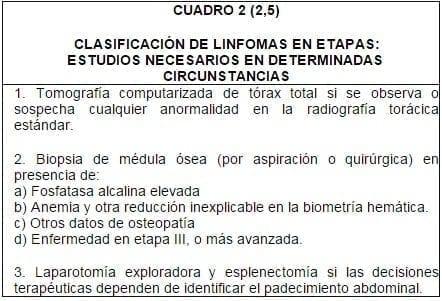 Clasificacion Linfoma