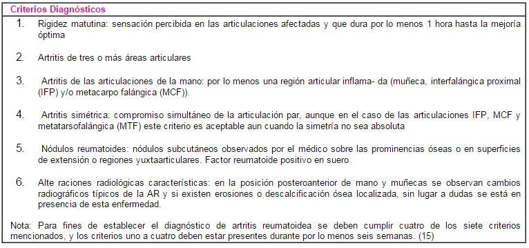 ARTRITIS REUMATOIDEA, REVISTA DE ENFERMERÍA, REVISTAS MÉDICAS, SALUD