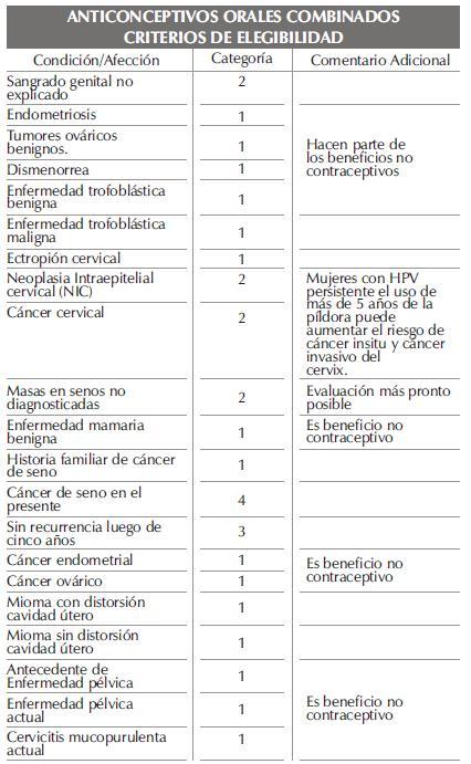 CRITERIOS DE ELEGIBILIDADparte3123
