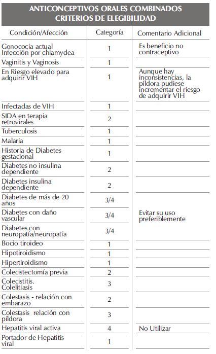 CRITERIOS DE ELEGIBILIDADparte34