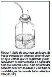 Sello de agua con un frasco, sin succión