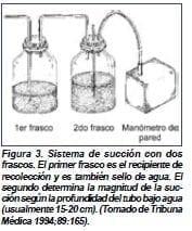 Sistema de succión con dos frascos