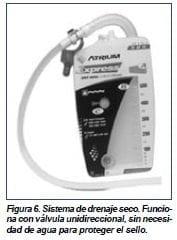 Esternotomía, Sistema de drenaje seco