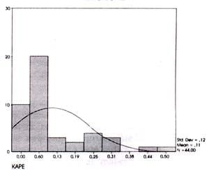 Analisis de hiperplasia prostática benigna