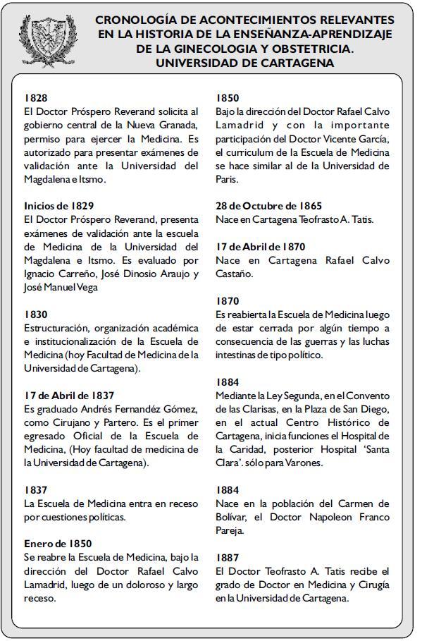 CRONOLOGÍA DE ACONTECIMIENTOS2